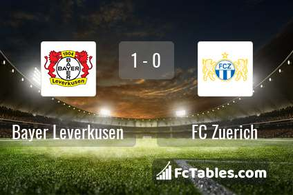 Preview image Bayer Leverkusen - FC Zuerich