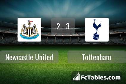 Preview image Newcastle United - Tottenham