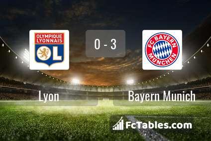 Podgląd zdjęcia Olympique Lyon - Bayern Monachium
