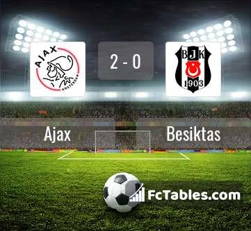 Podgląd zdjęcia Ajax Amsterdam - Besiktas Stambuł