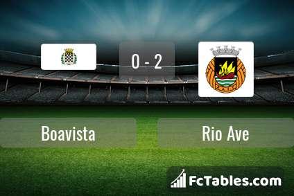 Preview image Boavista - Rio Ave