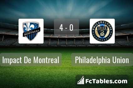 Podgląd zdjęcia Impact De Montreal - Philadelphia Union