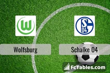Podgląd zdjęcia VfL Wolfsburg - Schalke 04