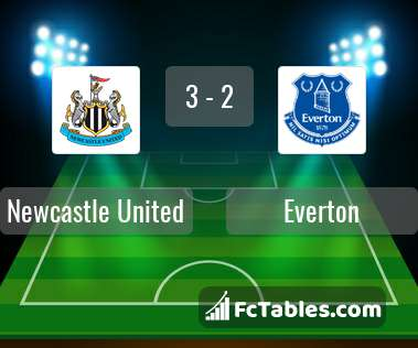 Preview image Newcastle United - Everton