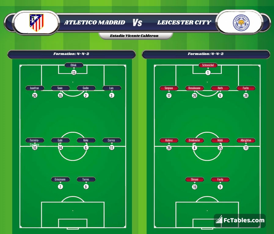 Preview image Atletico Madrid - Leicester