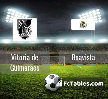 Preview image Vitoria de Guimaraes - Boavista