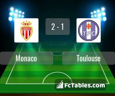 Preview image Monaco - Toulouse