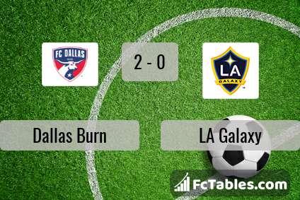 Podgląd zdjęcia Dallas Burn - LA Galaxy