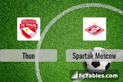 Preview image Thun - Spartak Moscow