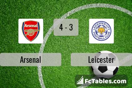 Podgląd zdjęcia Arsenal - Leicester City