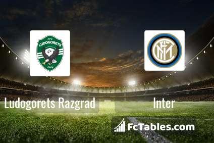 Preview image Ludogorets Razgrad - Inter