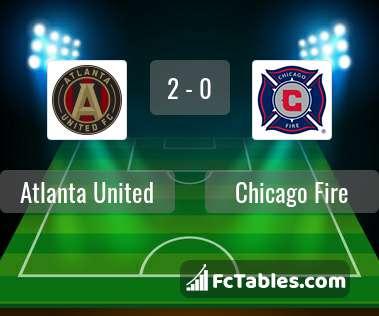 Anteprima della foto Atlanta United - Chicago Fire