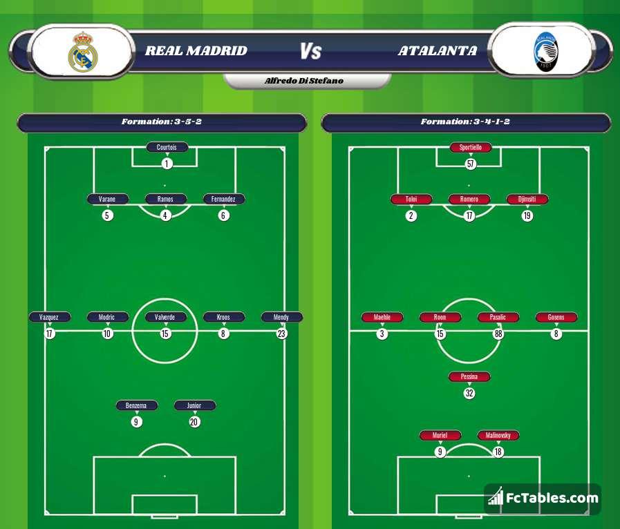 Preview image Real Madrid - Atalanta