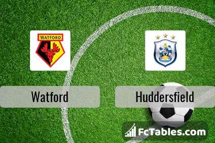 Podgląd zdjęcia Watford - Huddersfield Town