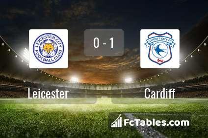 Anteprima della foto Leicester City - Cardiff City