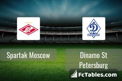 Podgląd zdjęcia Spartak Moskwa - FC Sochi