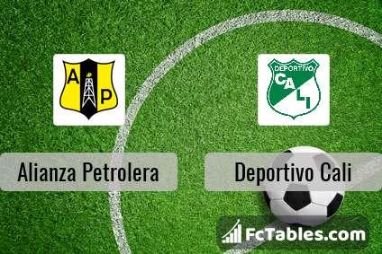 Alianza Petrolera Deportivo Cali H2H