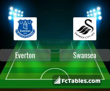 Preview image Everton - Swansea