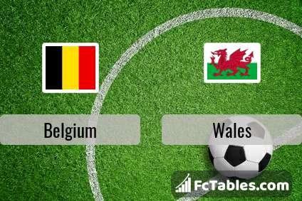Preview image Belgium - Wales