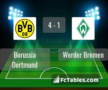 Preview image Borussia Dortmund - Werder Bremen