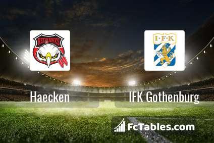 Preview image Haecken - IFK Gothenburg