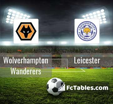 Podgląd zdjęcia Wolverhampton Wanderers - Leicester City