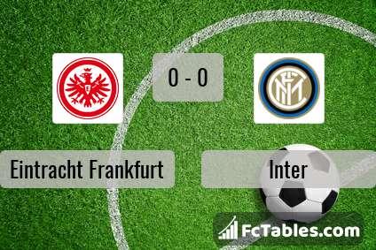 Anteprima della foto Eintracht Frankfurt - Inter
