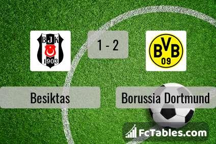 Preview image Besiktas - Borussia Dortmund