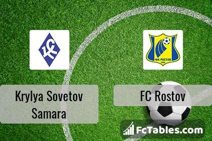 Podgląd zdjęcia Krylja Sowietow Samara - FK Rostów