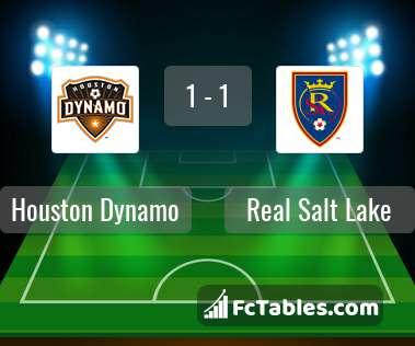 Anteprima della foto Houston Dynamo - Real Salt Lake