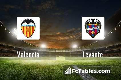 Preview image Valencia - Levante