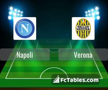 Preview image Napoli - Verona