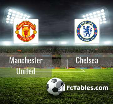 Manchester United Chelsea H2H