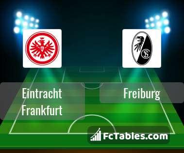 Podgląd zdjęcia Eintracht Frankfurt - Freiburg