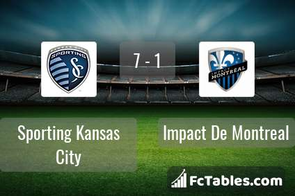 Preview image Sporting Kansas City - Impact De Montreal