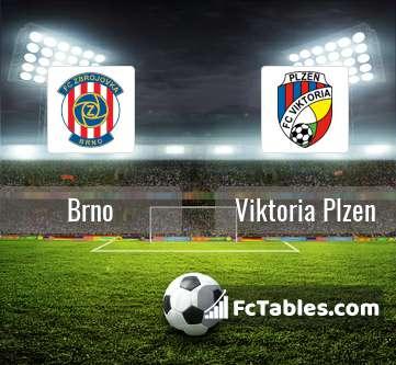 Viktoria Plzen Vs Brno
