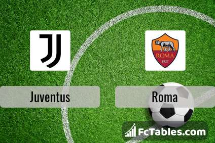 Preview image Juventus - Roma