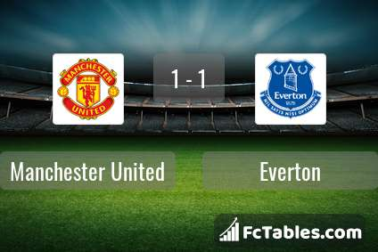 Preview image Manchester United - Everton