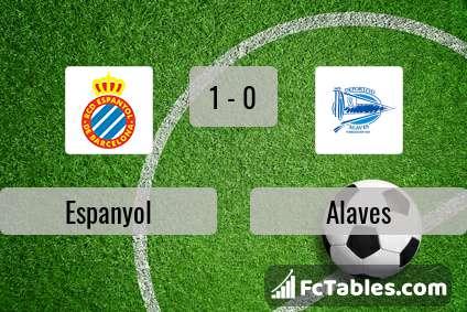 Preview image Espanyol - Alaves