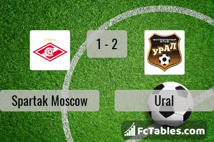 Preview image Spartak Moscow - Ural