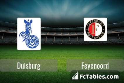 Duisburg Vs Feyenoord H2h 22 Aug 2020 Head To Head Stats Prediction
