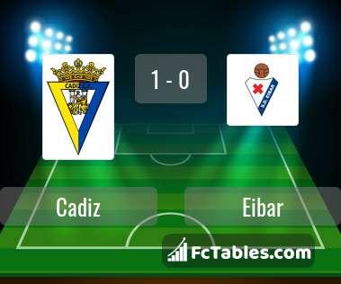 Preview image Cadiz - Eibar