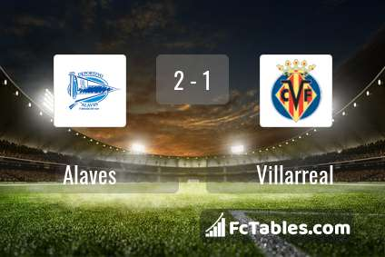 Preview image Alaves - Villarreal