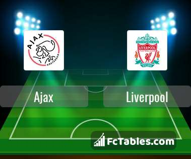 Preview image Ajax - Liverpool