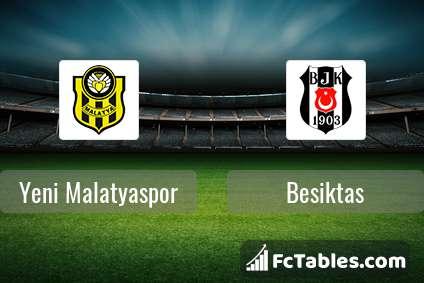 Yeni Malatyaspor Besiktas H2H