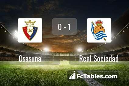 Preview image Osasuna - Real Sociedad
