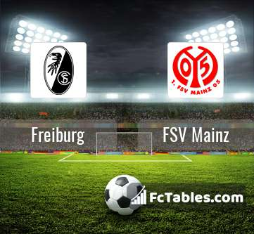 Preview image Freiburg - FSV Mainz