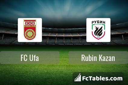Preview image FC Ufa - Rubin Kazan