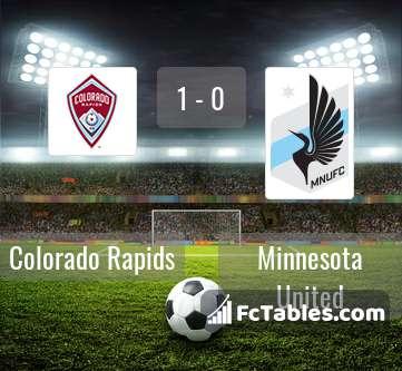 Podgląd zdjęcia Colorado Rapids - Minnesota United
