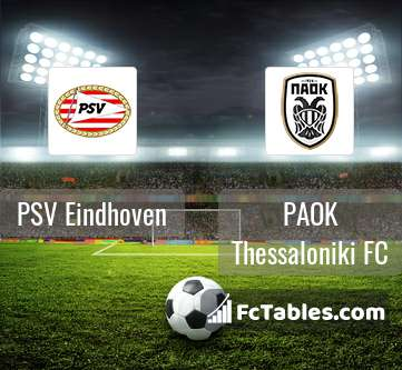 Preview image PSV Eindhoven - PAOK Thessaloniki FC